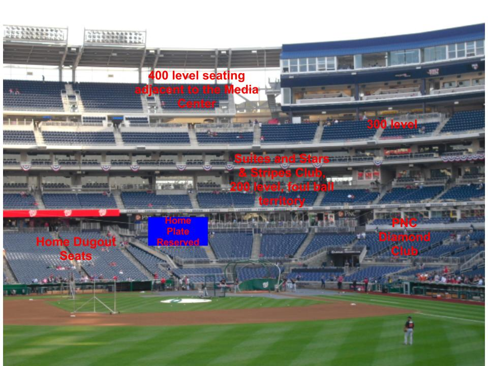 A Complete Visitors Guide To Nationals Park 2017 The Top Step