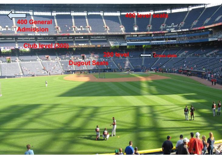 Braves seating picture diagram